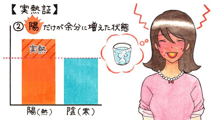 熱 こもる 体